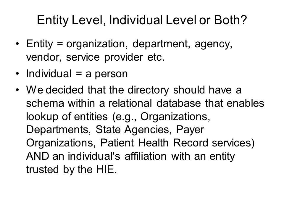Entity Level, Individual Level or Both.