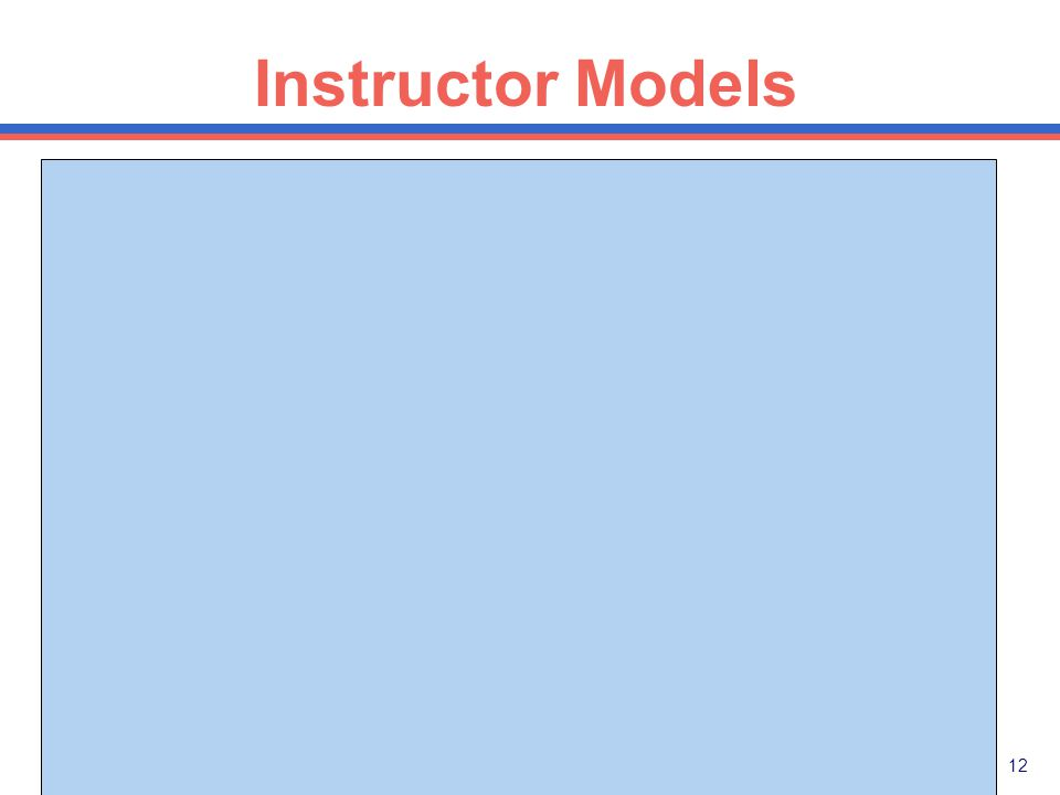 11 Instructor Models Houghton Mifflin: A Nation's Choice Grade 1, Theme 7, Week 1, Day 1 Connect Sounds to Letters Blending Routine 1 Check Understanding Mixed Practice Let's design a model, lead, test sequence.