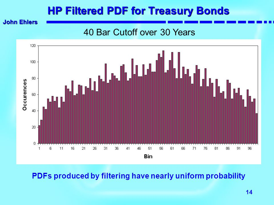 John Ehlers 14 HP Filtered PDF for Treasury Bonds HP Filtered PDF for Treasury Bonds 40 Bar Cutoff over 30 Years PDFs produced by filtering have nearl