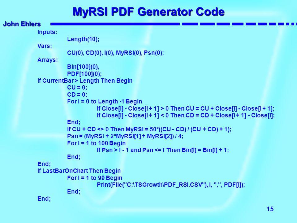 John Ehlers 15 MyRSI PDF Generator Code Inputs: Length(10); Vars: CU(0), CD(0), I(0), MyRSI(0), Psn(0); Arrays: Bin[100](0), PDF[100](0); If CurrentBa