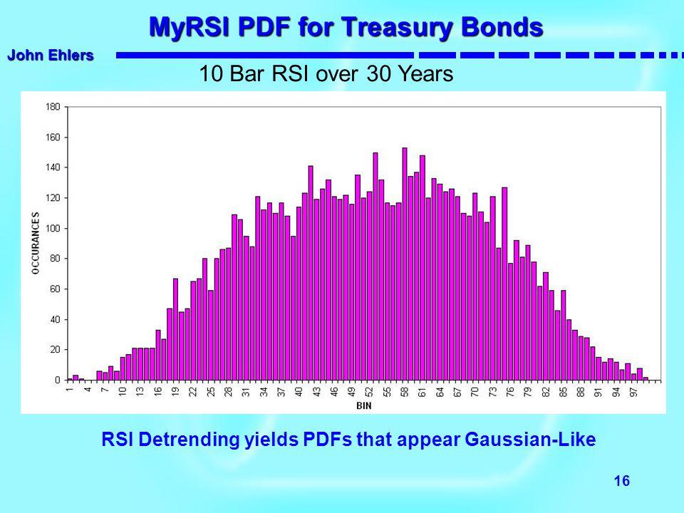 John Ehlers 16 MyRSI PDF for Treasury Bonds MyRSI PDF for Treasury Bonds 10 Bar RSI over 30 Years RSI Detrending yields PDFs that appear Gaussian-Like