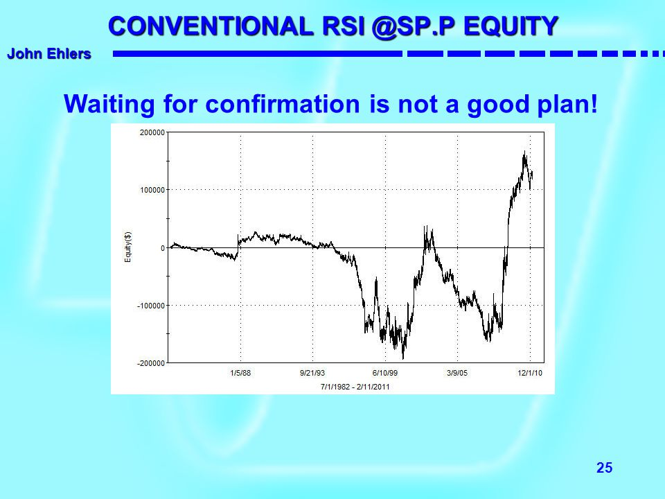 John Ehlers 25 CONVENTIONAL RSI @SP.P EQUITY Waiting for confirmation is not a good plan!