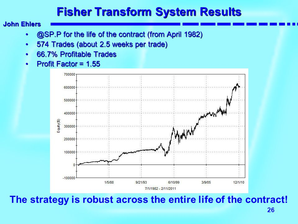 John Ehlers 26 Fisher Transform System Results @SP.P for the life of the contract (from April 1982)@SP.P for the life of the contract (from April 1982