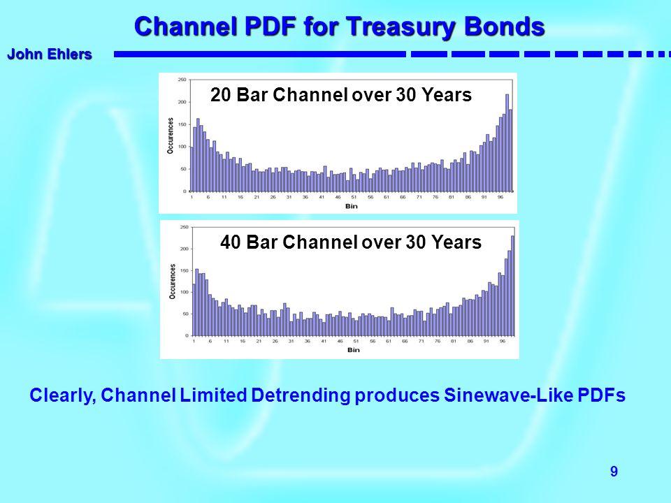 John Ehlers 9 Channel PDF for Treasury Bonds Channel PDF for Treasury Bonds Clearly, Channel Limited Detrending produces Sinewave-Like PDFs 20 Bar Cha