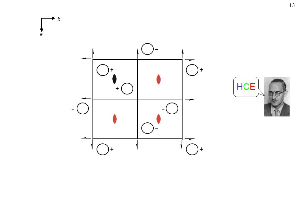 13 HCEHCE - + - - ++ + - + b a