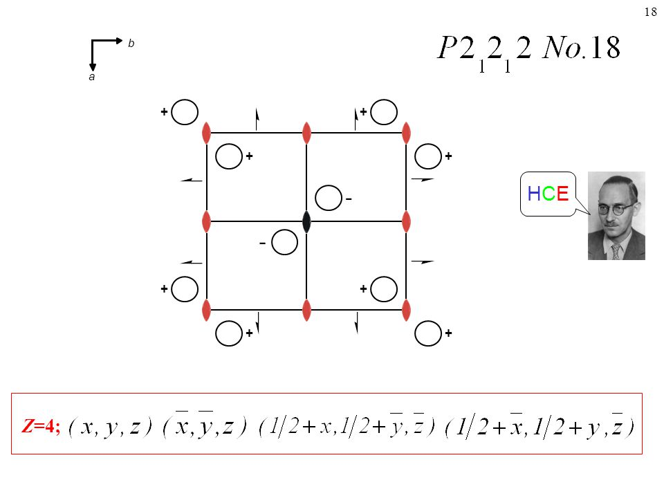 18 Z=4; HCEHCE - - ++ + + + + + + b a