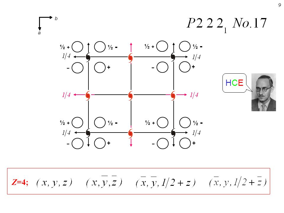10 So….when we have two intersecting 2 s, we derive P222, and when the axes do not intersect, we obtain P222 1.