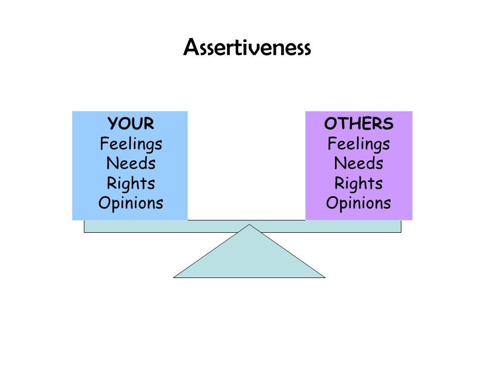 Assertiveness YOUR Feelings Needs Rights Opinions OTHERS Feelings Needs Rights Opinions