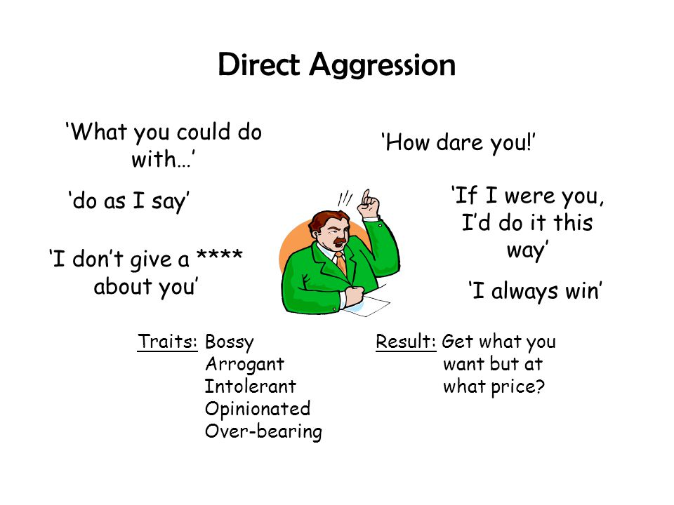 Direct Aggression 'What you could do with…' 'How dare you!' 'do as I say' 'If I were you, I'd do it this way' 'I always win' 'I don't give a **** abou
