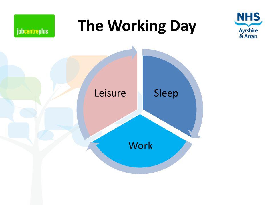 The Working Day Sleep Work Leisure