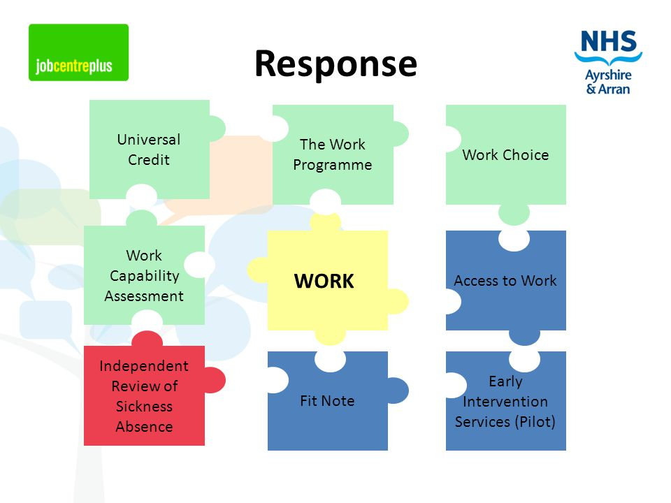 Response Universal Credit The Work Programme Work Choice Work Capability Assessment WORK Access to Work Independent Review of Sickness Absence Fit Note Early Intervention Services (Pilot)
