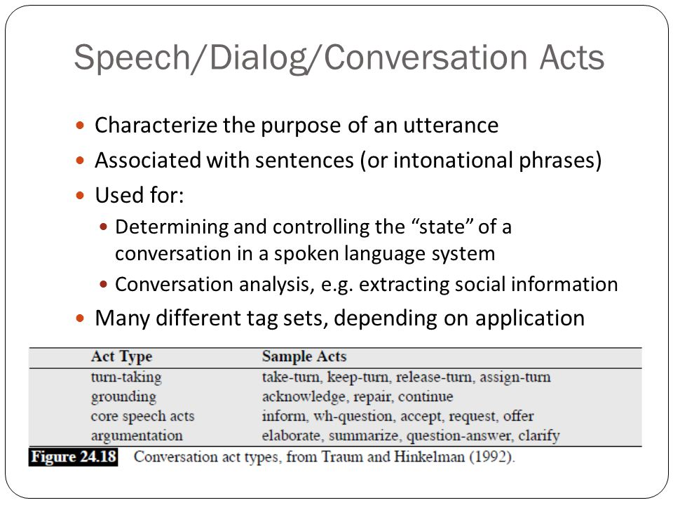 Overview Dialog acts Role of prosody Sarcasm In speech In text Davidov, Tsur & Rappoport, 2010 – DTR10 Gonzalez-Ibanez, Muresan & Wacholder, 2011 – GIMW11