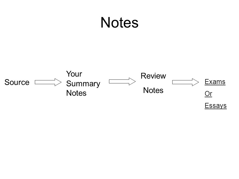 Notes Source Review Notes Exams Or Essays Your Summary Notes