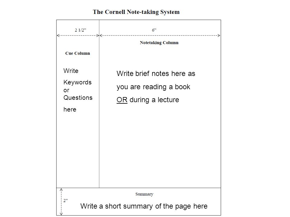 Taking Notes Write brief notes here as you are reading a book OR during a lecture Write a short summary of the page here Write Keywords or Questions h