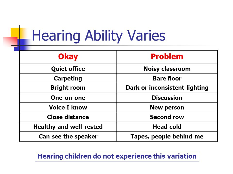 You're hard of hearing.So you can lipread, right.