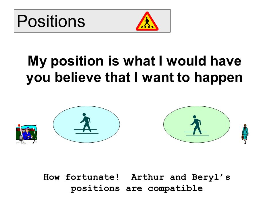 Positions How fortunate.