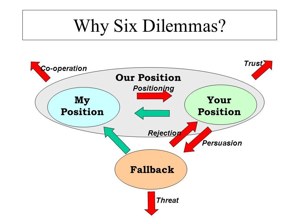 Why Six Dilemmas.