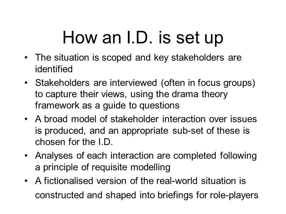 How an I.D.