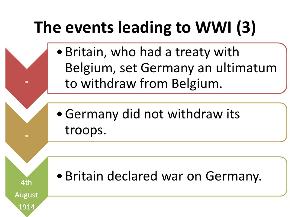 The events leading to WWI (3) * Britain, who had a treaty with Belgium, set Germany an ultimatum to withdraw from Belgium.