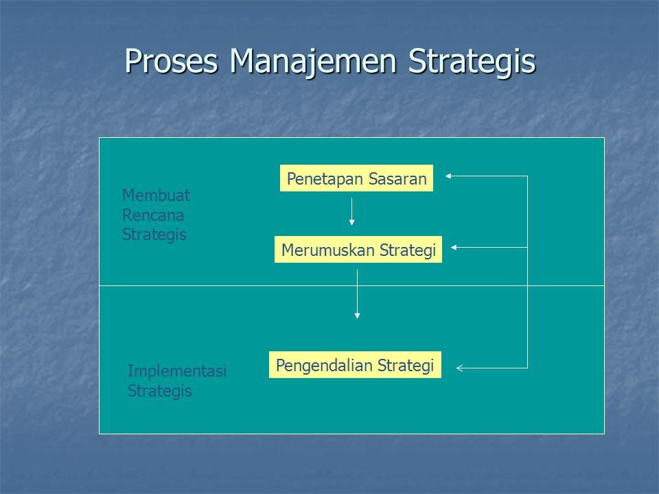 Proses Manajemen Strategis Membuat Rencana Strategis Implementasi Strategis Penetapan Sasaran Merumuskan Strategi Pengendalian Strategi