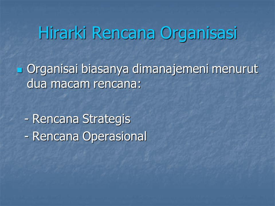 Hirarki Rencana Organisasi Organisai biasanya dimanajemeni menurut dua macam rencana: Organisai biasanya dimanajemeni menurut dua macam rencana: - Rencana Strategis - Rencana Strategis - Rencana Operasional - Rencana Operasional