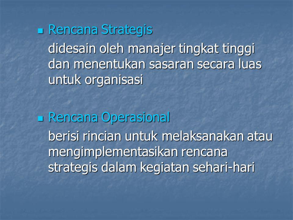 Rencana Strategis Rencana Strategis didesain oleh manajer tingkat tinggi dan menentukan sasaran secara luas untuk organisasi Rencana Operasional Rencana Operasional berisi rincian untuk melaksanakan atau mengimplementasikan rencana strategis dalam kegiatan sehari-hari
