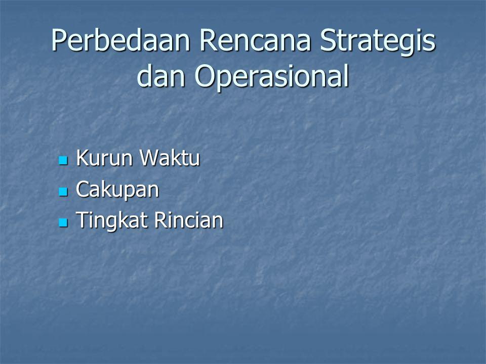 Perbedaan Rencana Strategis dan Operasional Kurun Waktu Kurun Waktu Cakupan Cakupan Tingkat Rincian Tingkat Rincian
