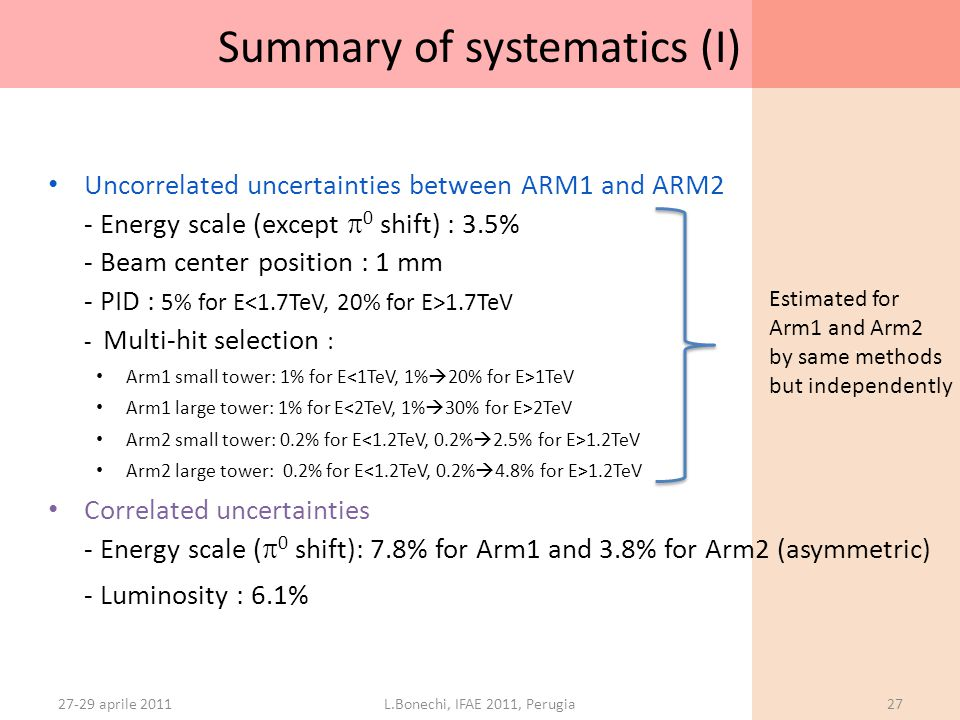 ` Summary of systematics (I) 27-29 aprile 2011L.Bonechi, IFAE 2011, Perugia27 Uncorrelated uncertainties between ARM1 and ARM2 - Energy scale (except