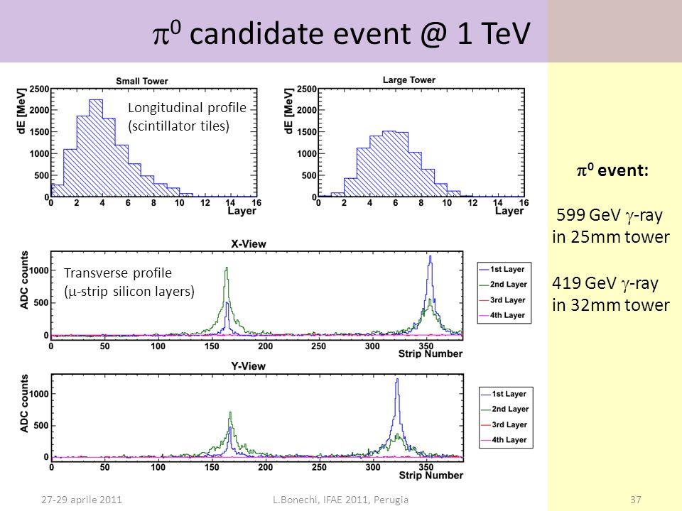 27-29 aprile 2011L.Bonechi, IFAE 2011, Perugia37  0 candidate event @ 1 TeV  0 event: 599 GeV  -ray in 25mm tower 419 GeV  -ray in 32mm tower Longitudinal profile (scintillator tiles) Transverse profile (  -strip silicon layers)