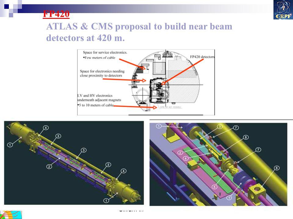 Gilvan A. Alves 2008 11 FP420 ATLAS & CMS proposal to build near beam detectors at 420 m.