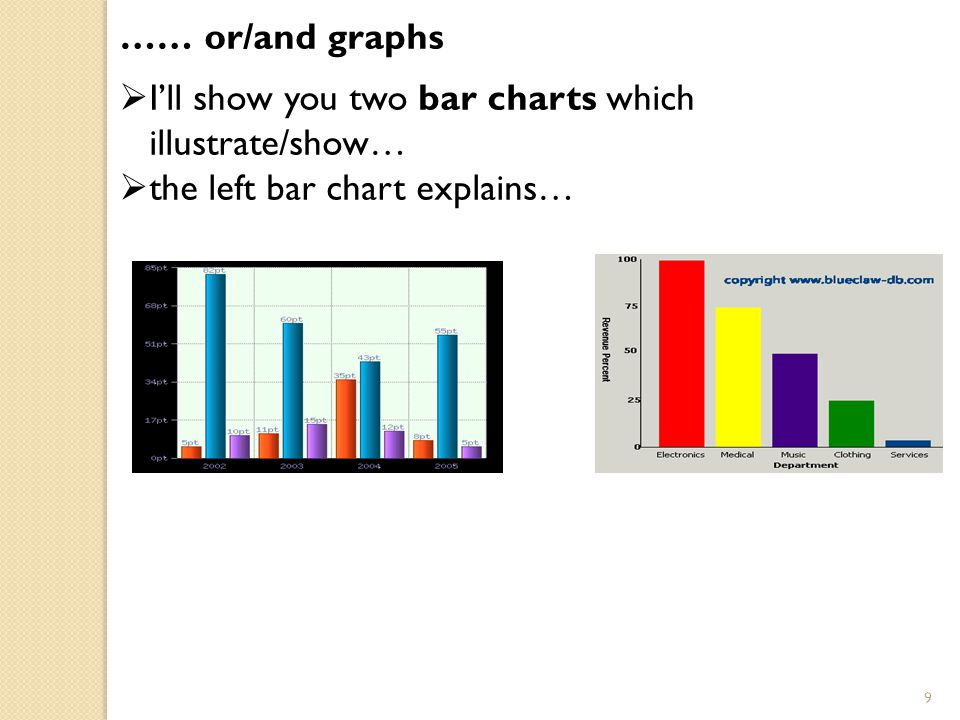 9 …… or/and graphs  I'll show you two bar charts which illustrate/show…  the left bar chart explains…