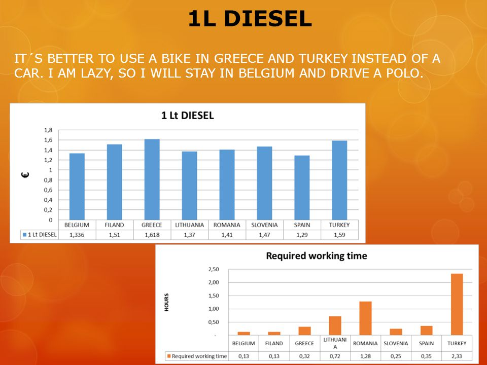 1L DIESEL IT´S BETTER TO USE A BIKE IN GREECE AND TURKEY INSTEAD OF A CAR.