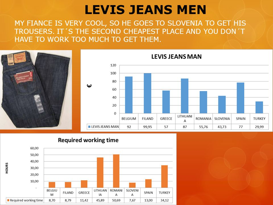 LEVIS JEANS MEN MY FIANCE IS VERY COOL, SO HE GOES TO SLOVENIA TO GET HIS TROUSERS.