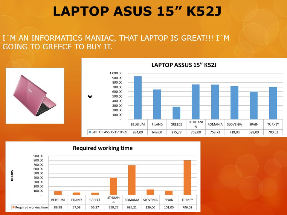 "LAPTOP ASUS 15"" K52J I´M AN INFORMATICS MANIAC, THAT LAPTOP IS GREAT!!! I´M GOING TO GREECE TO BUY IT."