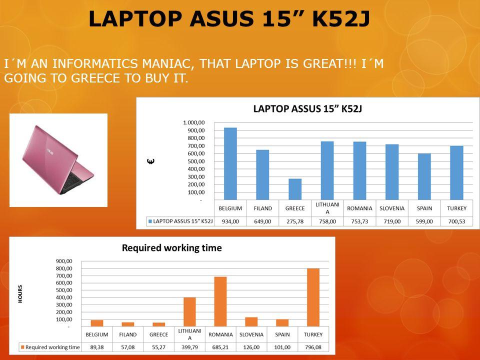 LAPTOP ASUS 15 K52J I´M AN INFORMATICS MANIAC, THAT LAPTOP IS GREAT!!.
