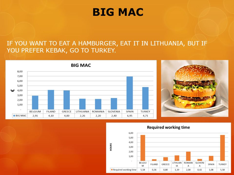 BIG MAC IF YOU WANT TO EAT A HAMBURGER, EAT IT IN LITHUANIA, BUT IF YOU PREFER KEBAK, GO TO TURKEY.