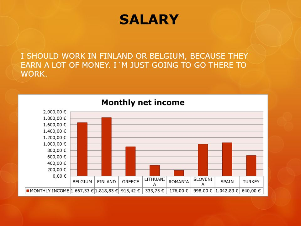 SALARY I SHOULD WORK IN FINLAND OR BELGIUM, BECAUSE THEY EARN A LOT OF MONEY. I´M JUST GOING TO GO THERE TO WORK.