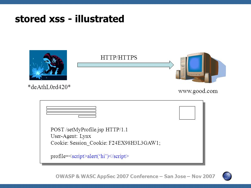 OWASP & WASC AppSec 2007 Conference – San Jose – Nov 2007 stored xss - illustrated POST /setMyProfile.jsp HTTP/1.1 User-Agent: Lynx Cookie: Session_Cookie: F24EX98H3L3GAW1; profile= alert('hi') *deAthL0rd420* www.good.com HTTP/HTTPS