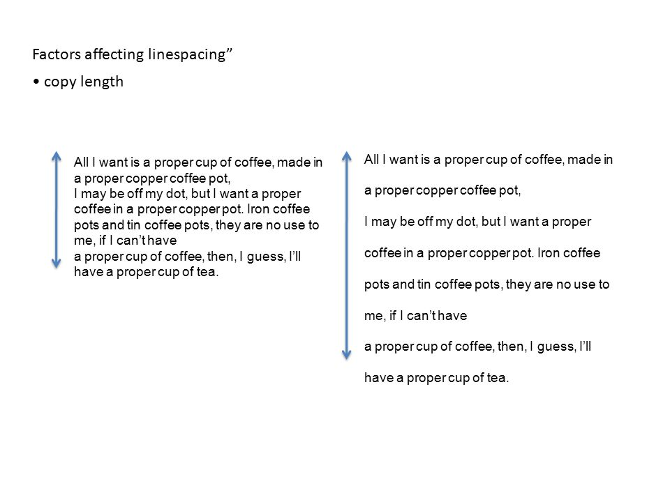 """Factors affecting linespacing"""" copy length All I want is a proper cup of coffee, made in a proper copper coffee pot, I may be off my dot, but I want a"""