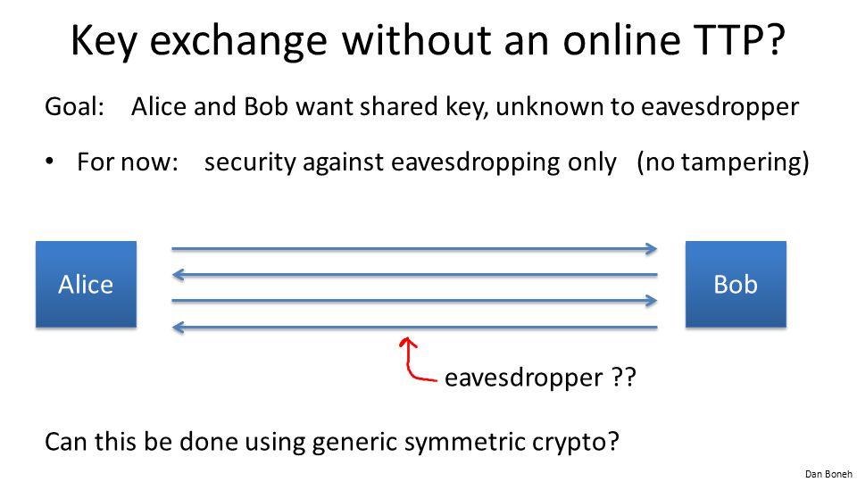 Dan Boneh Key exchange without an online TTP.