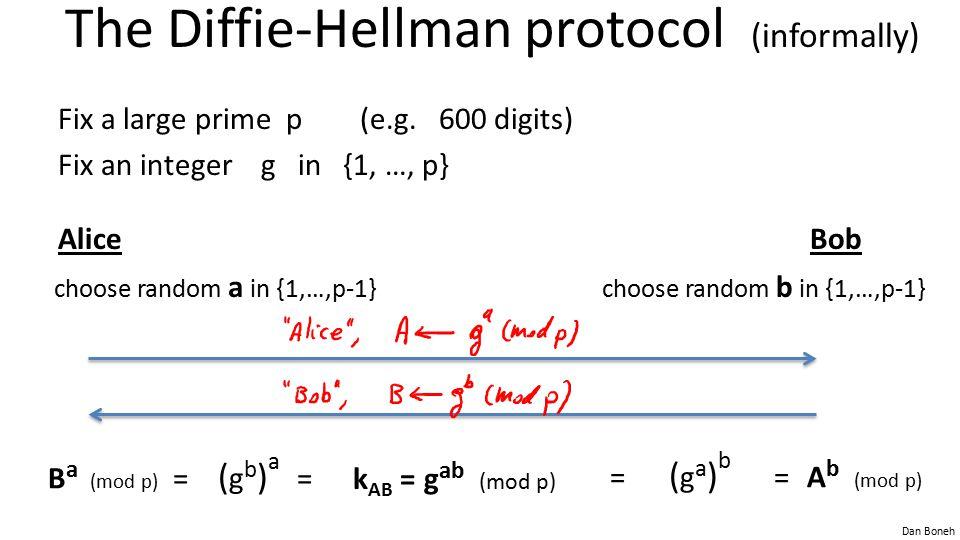 Dan Boneh The Diffie-Hellman protocol (informally) Fix a large prime p (e.g.