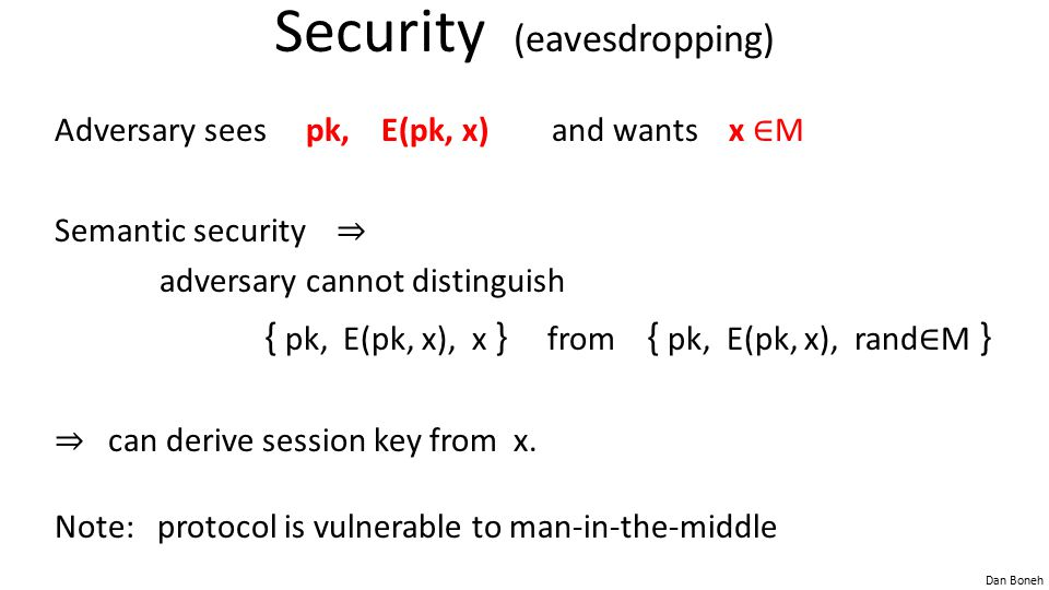 Dan Boneh Security (eavesdropping) Adversary sees pk, E(pk, x) and wants x ∈ M Semantic security ⇒ adversary cannot distinguish { pk, E(pk, x), x } from { pk, E(pk, x), rand ∈ M } ⇒ can derive session key from x.