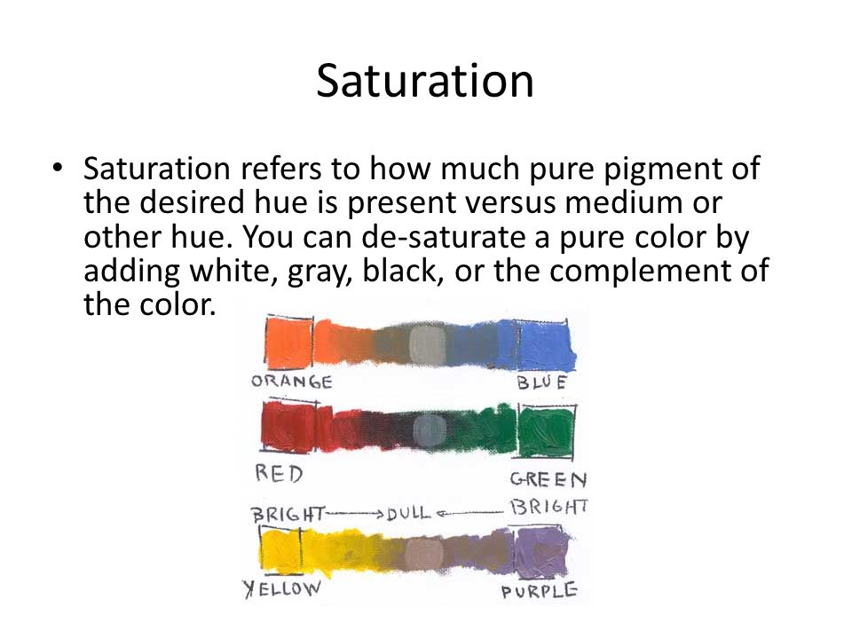 Saturation Saturation refers to how much pure pigment of the desired hue is present versus medium or other hue.