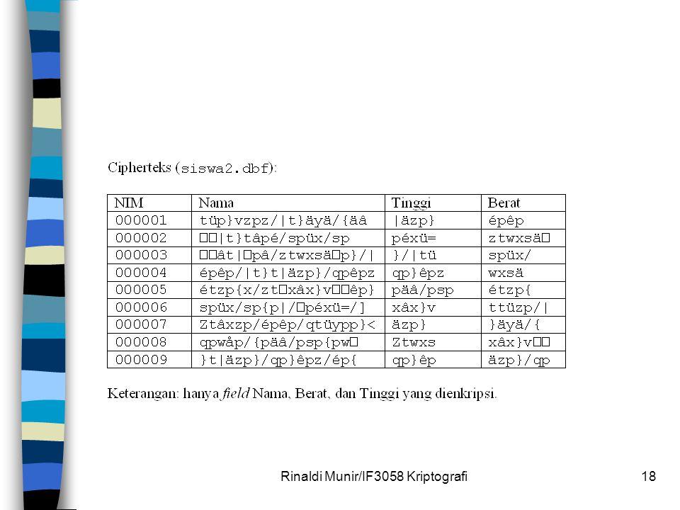 Rinaldi Munir/IF3058 Kriptografi18