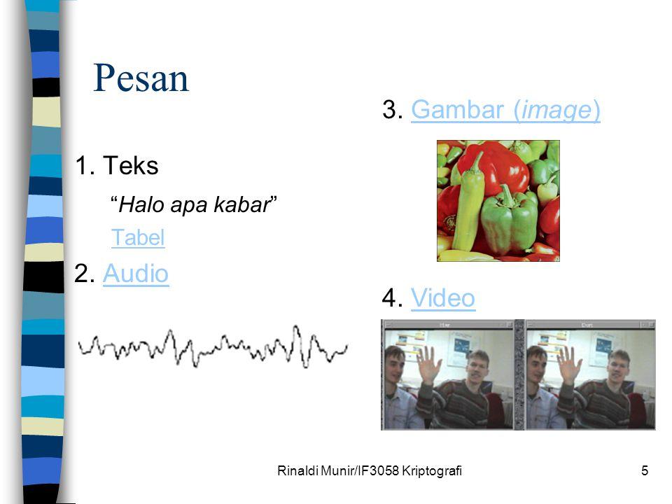 "Rinaldi Munir/IF3058 Kriptografi5 Pesan 1. Teks ""Halo apa kabar"" Tabel 2. AudioAudio 3. Gambar (image)Gambar (image) 4. VideoVideo"