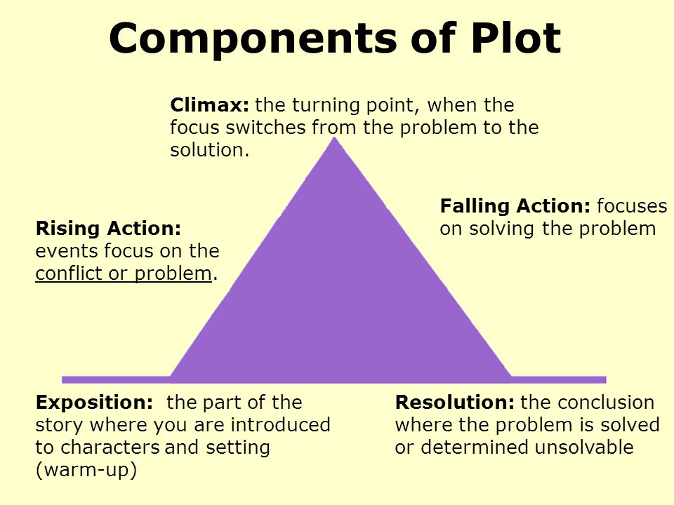 Components of Plot Exposition: the part of the story where you are introduced to characters and setting (warm-up) Rising Action: events focus on the conflict or problem.