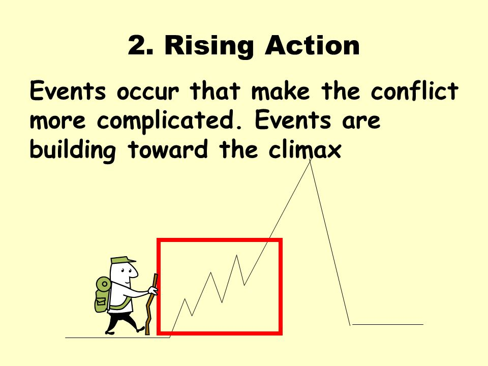 2.Rising Action Events occur that make the conflict more complicated.