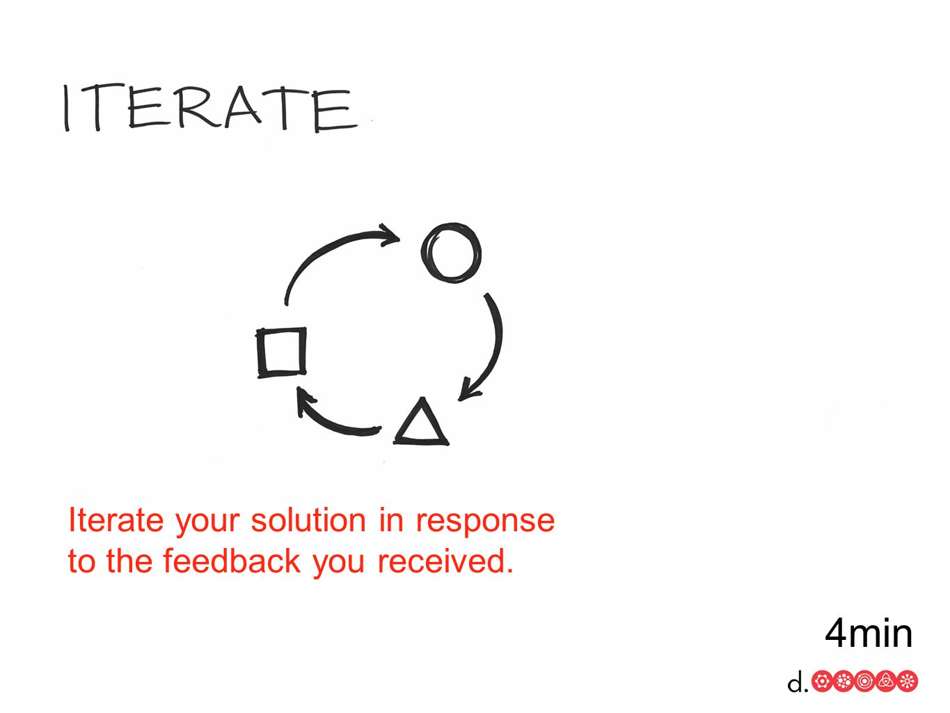 Iterate your solution in response to the feedback you received. 4min