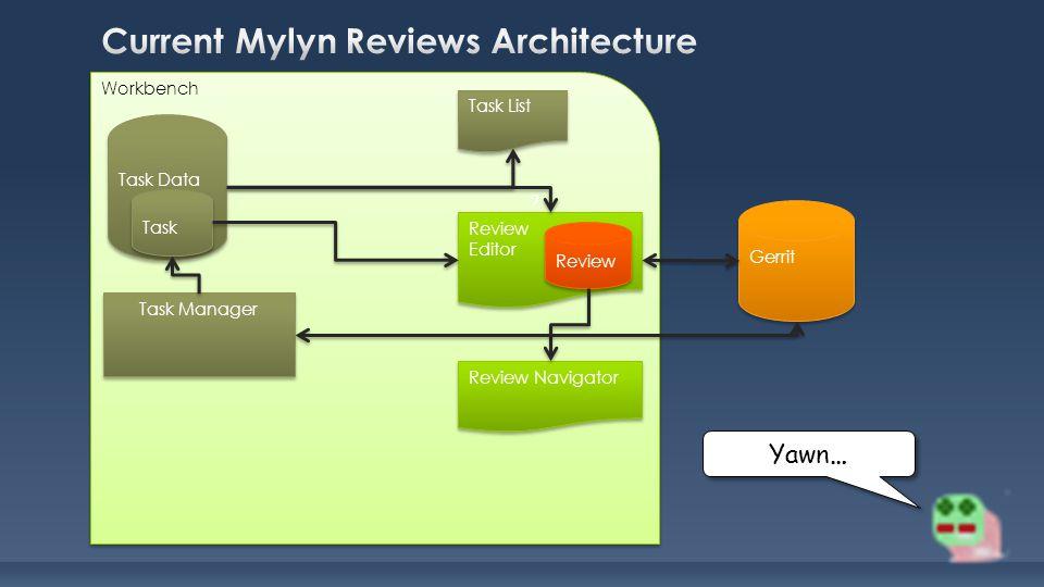 Workbench Review Editor Review Editor Review Navigator Task List Task Manager Task Data Task Review Gerrit ? Yawn…
