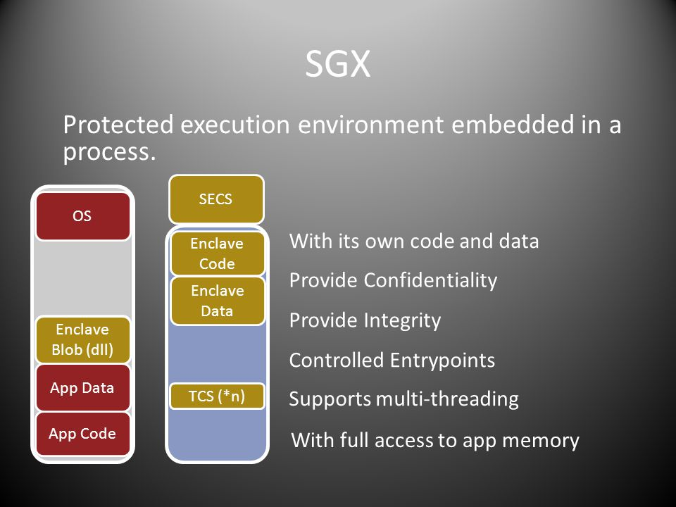 SGX Enclave Blob (dll) Protected execution environment embedded in a process.